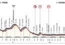 100° Giro d'Italia: orari, percorso e cronotabelle della 5° tappa Pedara-Messina